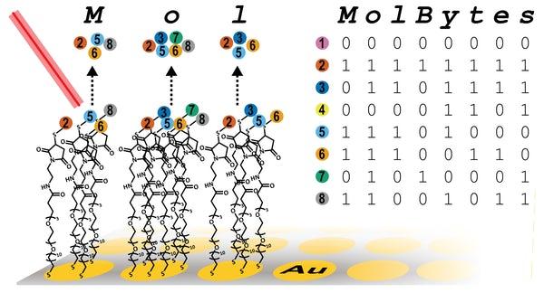 moleküllere-veri-depolama